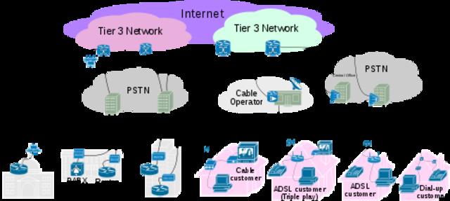 ARPANET cambió el protocolo NCP por TCP/IP.