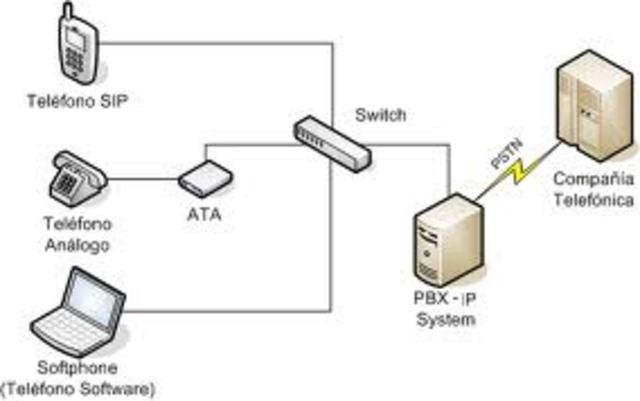 Interconeccion