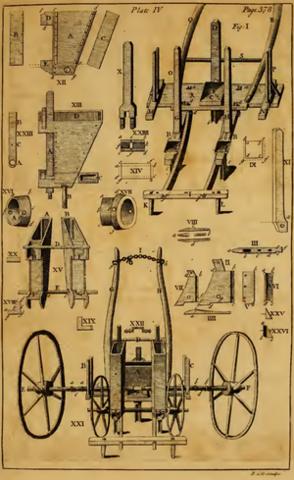 La máquina sembradora del inglés Jethro Tull