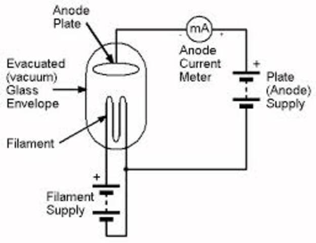 Diode Thermionic Valve