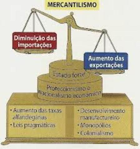 Mercantilismno