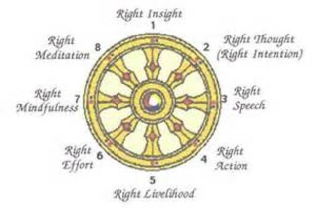 -600 BC - Buddha - Self & Experience Creates Mind /8-Fold Path
