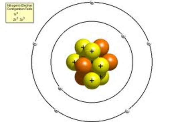 marie curie atomic model