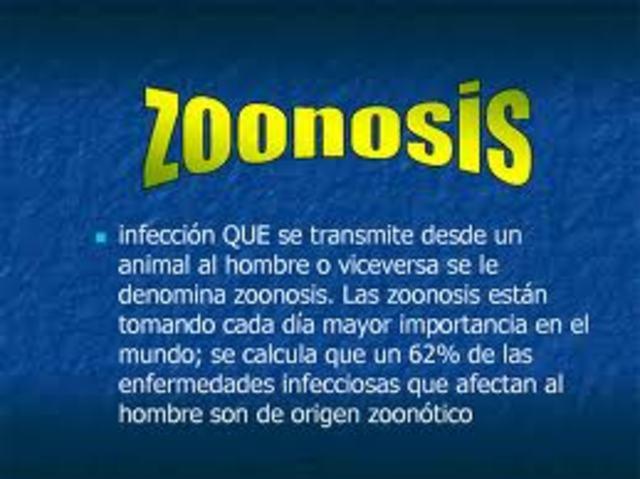 término zoonosis