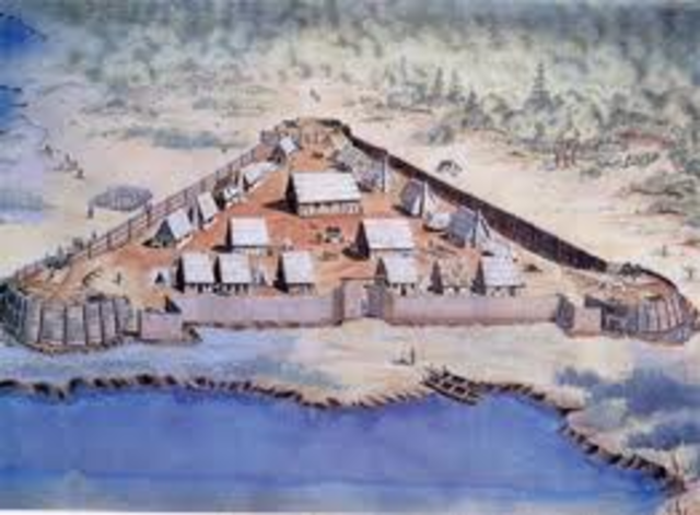 Founding of the Jamestown Colony