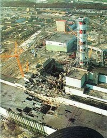 The Chernobyl Nuclear Explosion