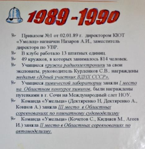 Список кружков, назначение нового директора