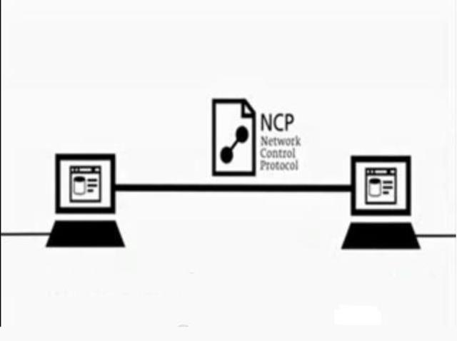 DEFINICIÓN DEL PROTOCOLO TCP/IP Y DE LA PALABRA «INTERNET»