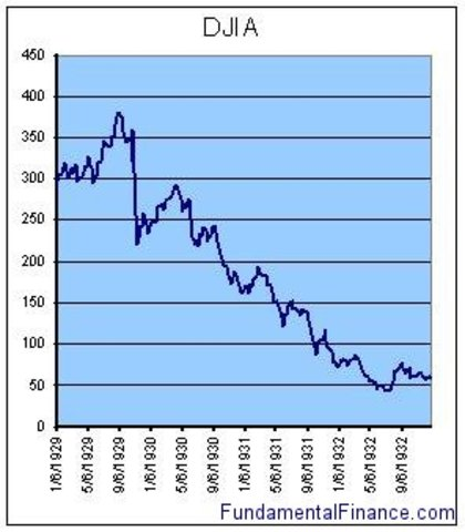 The Stock Crash of 1929