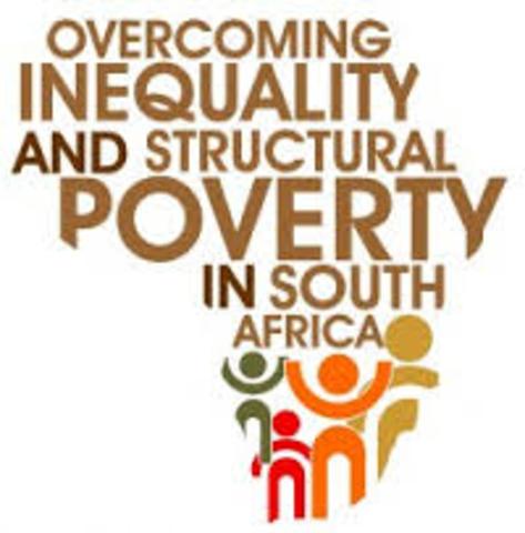 Population below poverty line (%)