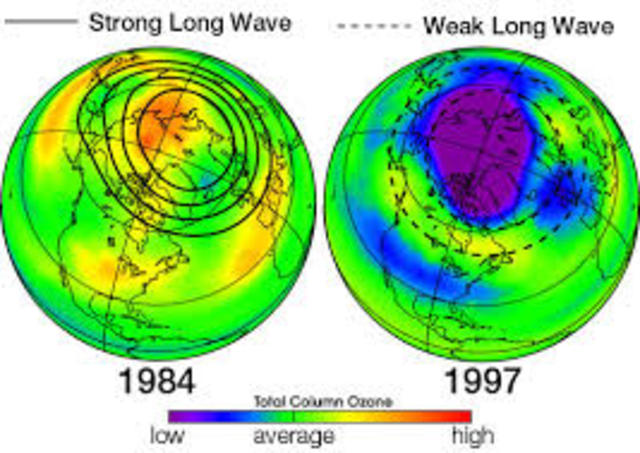 Depletion of Ozone Layer due to CFC