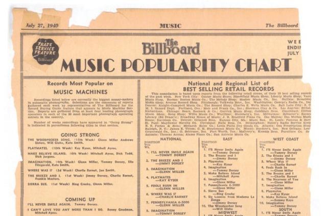 The first Music Magazine