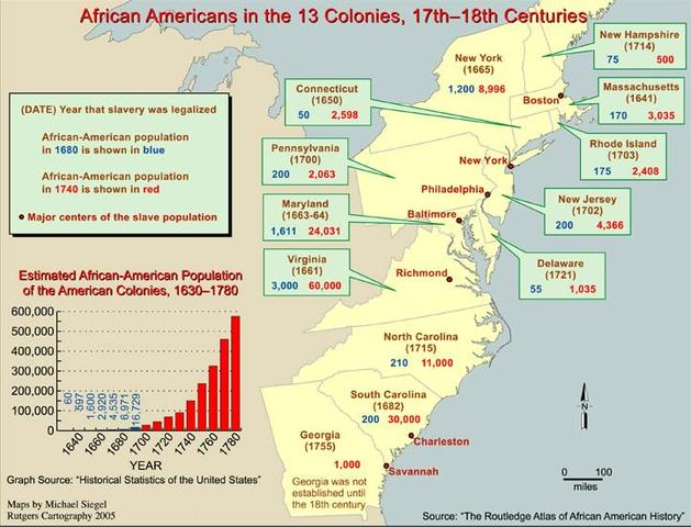 Mass expansion of slavery in colonies