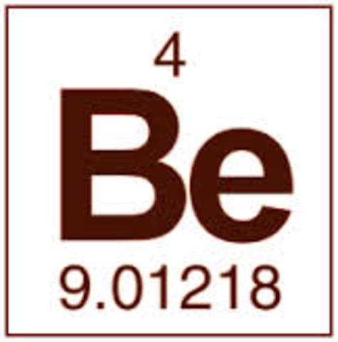 Discovery of element 4 - Beryllium