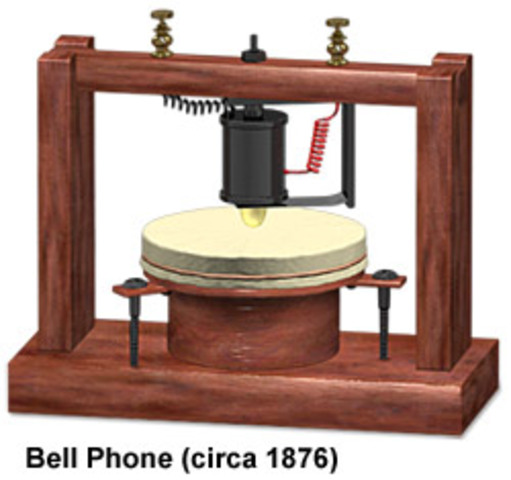 Bell Telephone Company is Founded