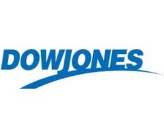 Dow Jones Industrial Average is First Calculated