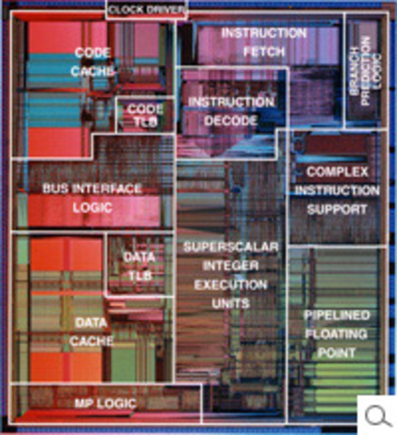The Pentium