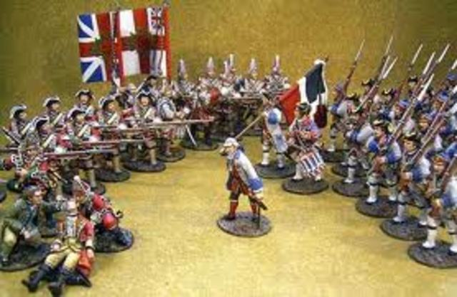 Battle on the plains of Abraham