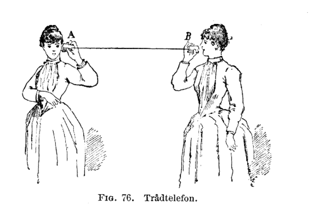 Acoustic String Telephone