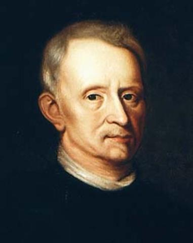 (Cell Theory) Robert Hooke Born
