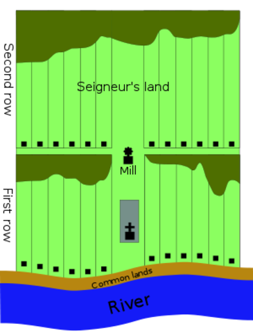 Seigneurial System Abolished