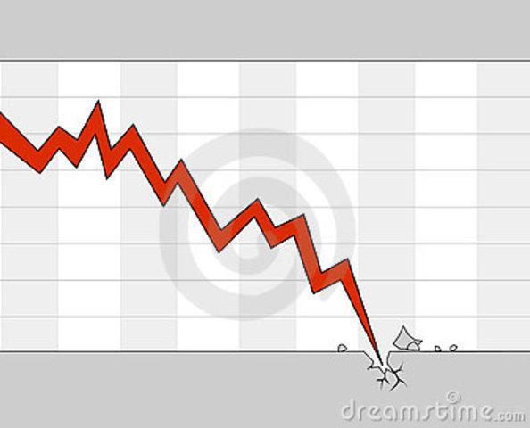 Stock Market Crashed