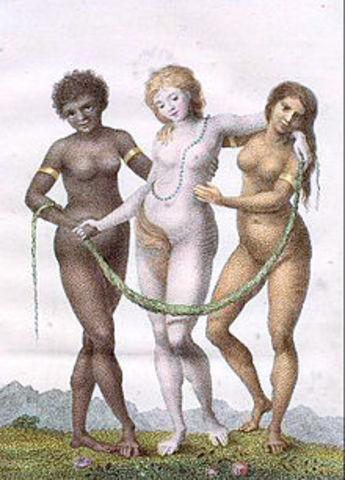 Esclavitud