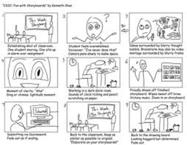 Shotlists and Storyboarding