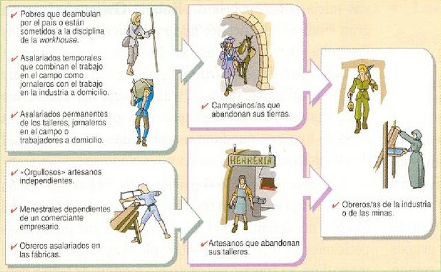 Introducción - Clase obrera