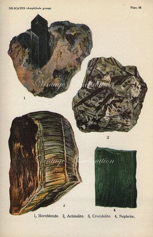 Iron, Copper, Zinc, Carbon, Sulphur, Silver, Tin, Antimoney, Gold, Mercury, Lead and Bismuth