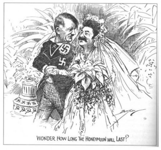 Nazi-Soviet Nonaggression Agreement