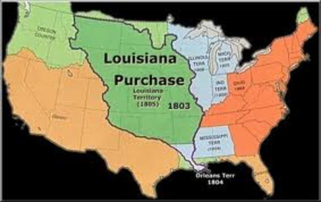 The purchase of the Louisiana Territory