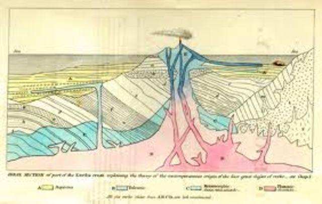 La corteza terrestre es el resultado de los cambios graduales en el planeta.