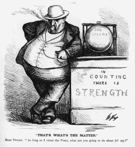 Boss Tweed in the Gilded Age