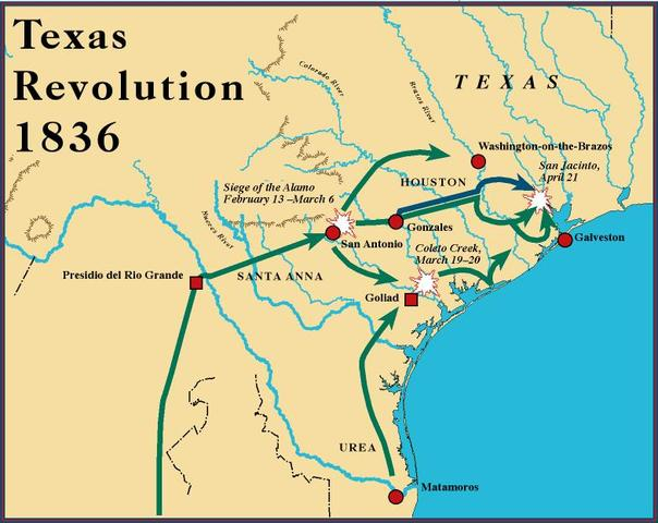The Texas revlolution