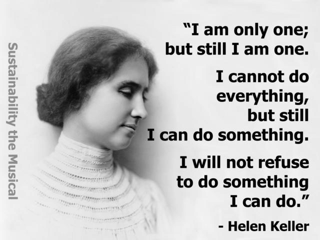 Helen Keller Born