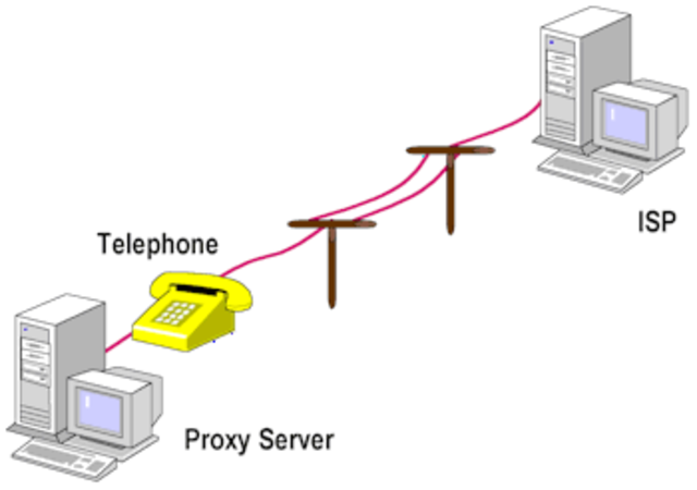 E Mail - Internet