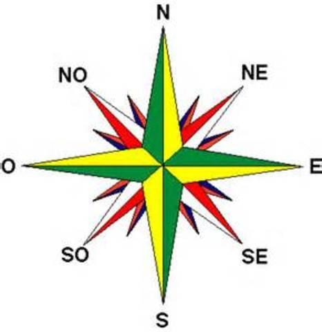 punto cardinal y area geografica