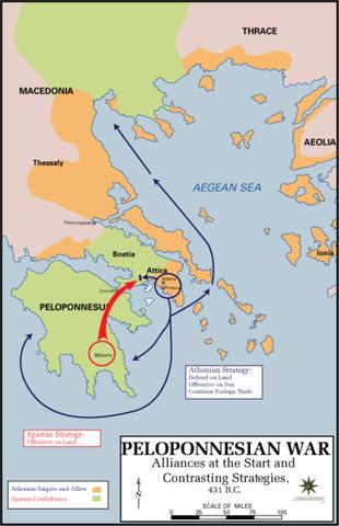 Den peloponnesisk krig