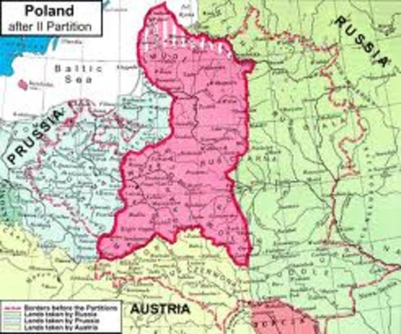 Second Partition of Poland