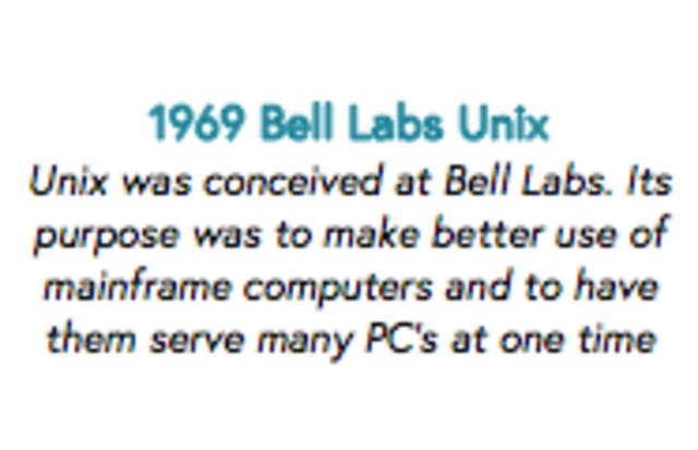 Bell Labs Unix