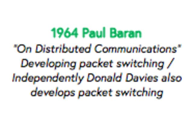 Paul Beran - Packet Switching