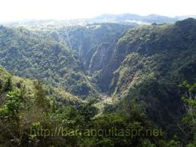 Zona geografica de Aibonito