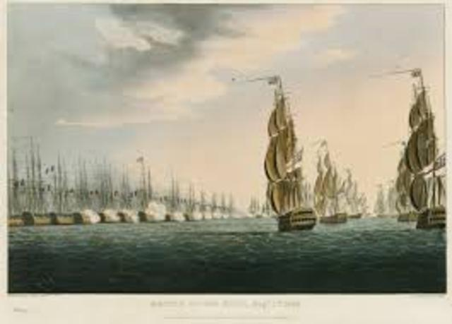 French fleet defeated at the Battle of the Nile