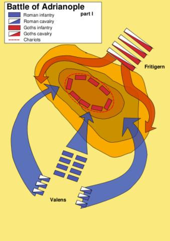 Battle of Adrianople