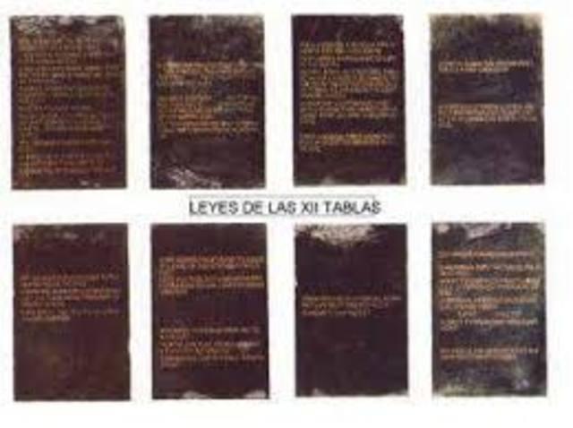450 aC. Ley de las Doce Tablas.