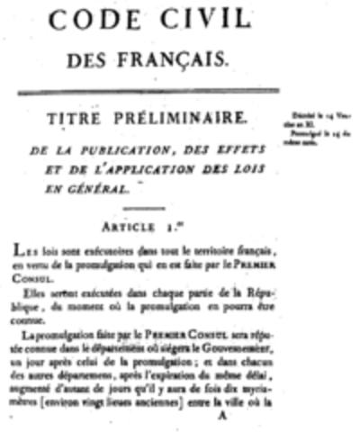 1804. Código Napoleónico.