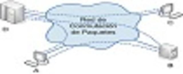 Conmutacion de Paquetes -- Len Kleinrock