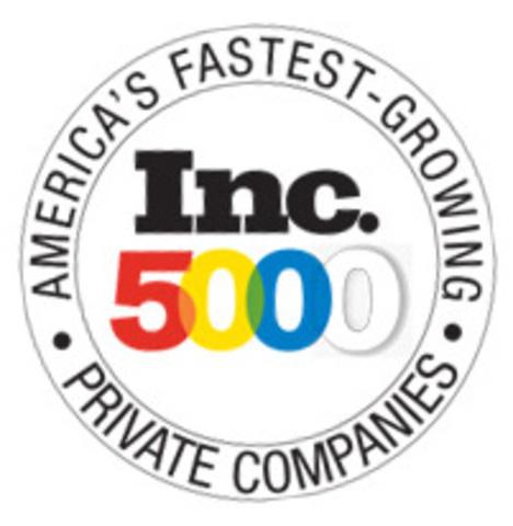 Oxagile LLC Ranked in Inc.5000 Top