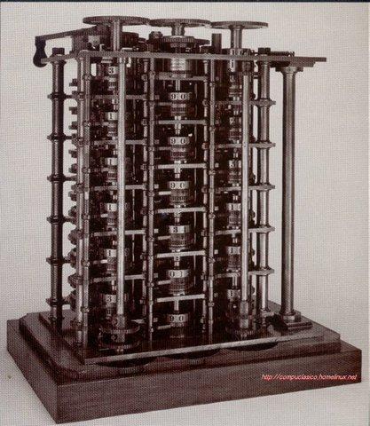 Ordenadores mecánicos